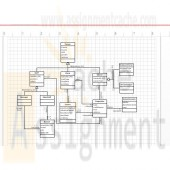 DAT380 Week 2 Individual Assignment Object-Oriented Data Model