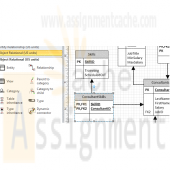 DBM380 Week 4 Normalization of the Smith Consulting Visio ERD