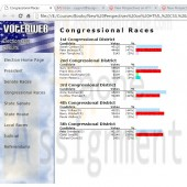 New Perspectives on HTML, CSS, and Dynamic HTML 5th edition Tutorial 12 Case 2 The VoterWeb